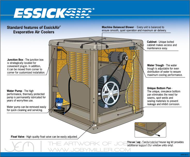 Essick Air Cooler Poster - Vector Illustration